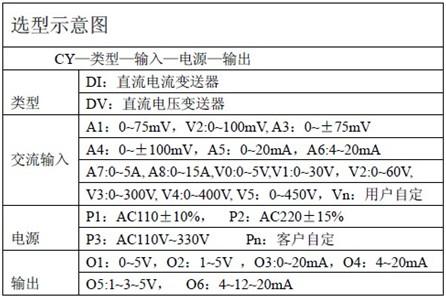 直流电压变送器 - 电量变送器