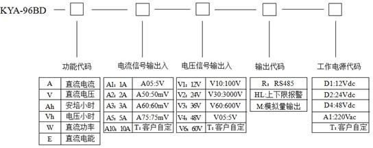 s;  显示:直流电流,直流电压,直流功率,直流电能等;  输出:继电器